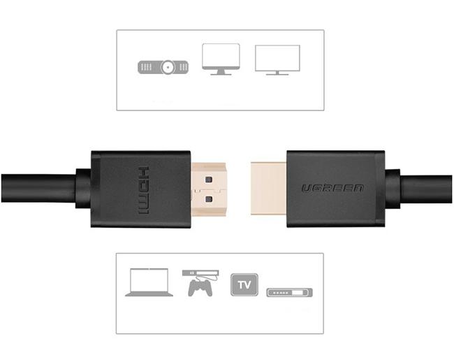 Cung ứng Cáp HDMI dài 15M cao cấp hỗ trợ Ethernet + 4k 2k HDMI chính hãng Ugreen UG-10111 Cap%20hdmi%2025m%20ugreen%20(8)(2)