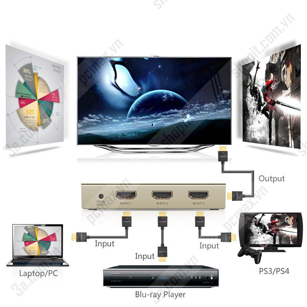 Bộ gộp tín hiệu HDMI 3 vào 1 chính hãng Ugreen 40278 cao cấp Bo-gop-hdmi-3-vao-1-ugreen-40278