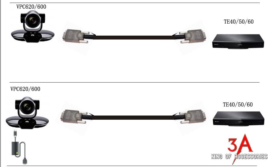 Cáp tín hiệu HDVI 25m chính hãng Huawei hình ảnh full HD 1080p