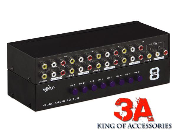 Bộ gộp tín hiệu audio video 8 vào 1 ra
