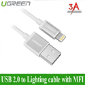 Cáp usb lightning cho iphone 5/5C/5S/6/6plus/ipad mini Ugreen US131
